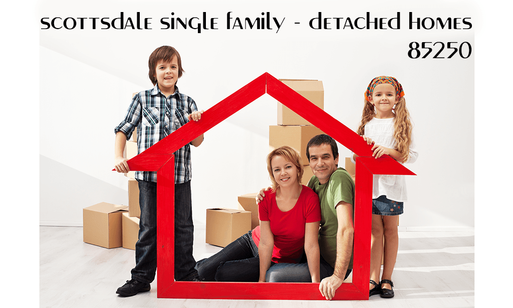 scottsdale divorced singles personals Create and schedule your classified advertisements for print and online it's quick and cost-effective with adportal.