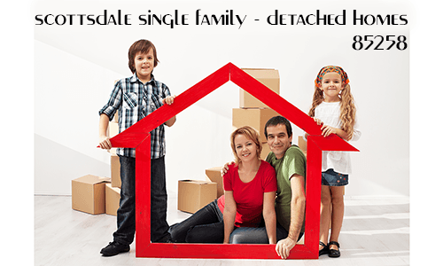 Scottsdale Single Family Homes 85258 Featured